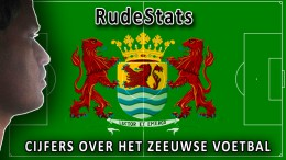 Logo RudeStats
