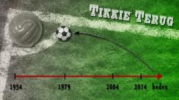 Logo Tikkie Terug